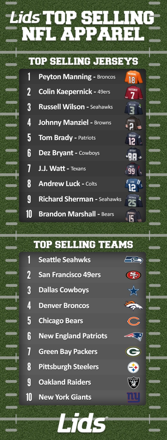 NFL Top Selling jerseys