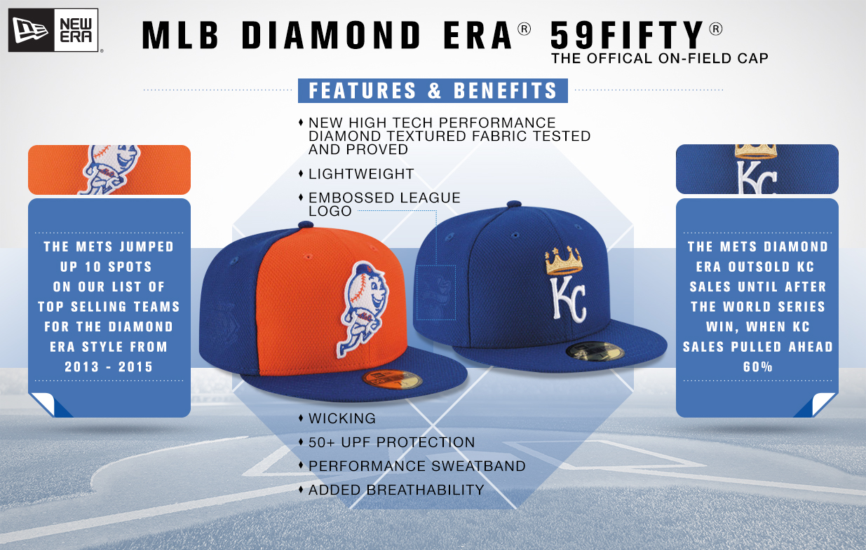 New Era 2016 On-Field Diamond Era 59FIFTY Cap