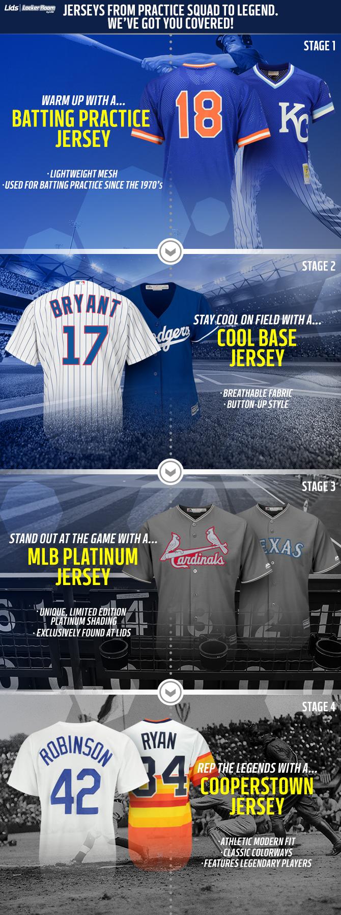 LIDS-MLBJerseys-Infographic